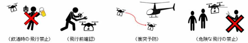 遵守事項となる飛行の方法